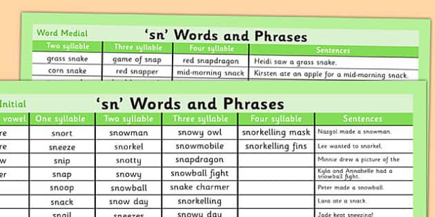 SN Word List - sn sound, word list, word, list, syllables, sound