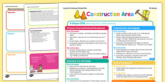 Construction Area Continuous Provision Plan Posters Nursery FS1 - plans