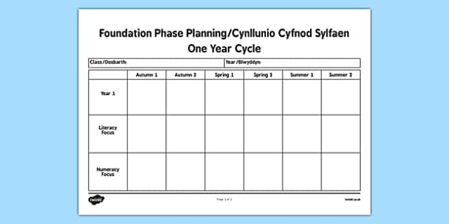 Foundation Phase Planning Topic Overview 1 Year Cycle - welsh, cymraeg, Foundation Phase Planning, Topic Overview, Yearly Cycle