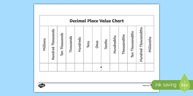 Place Value Chart Activity Sheet worksheet – Decimal Place Value Chart