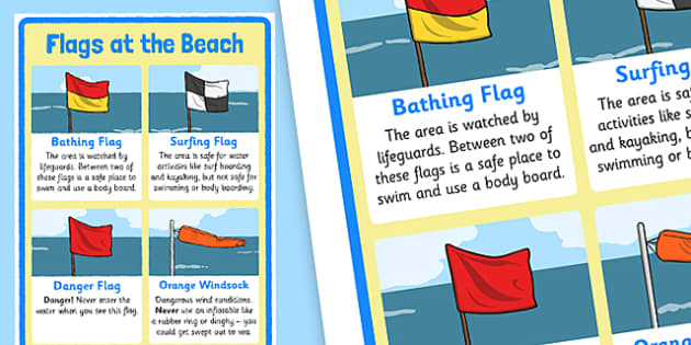 Sun, Sea and Beach Safety Flags Large Information Poster