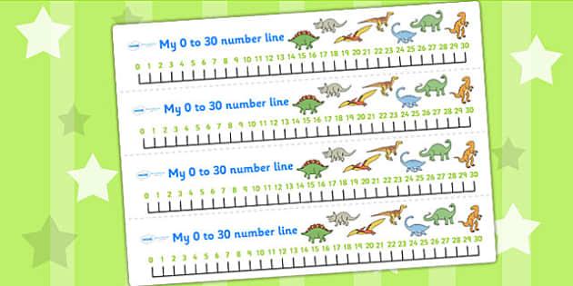 Dinosaurs Number Line (0-30) - Dinosaur, Maths, Math, numberline, numberline display, history, t-rex, stegosaurus, raptor, iguanodon, tyrannasaurus rex