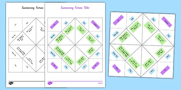Summarising Fortune Teller Game
