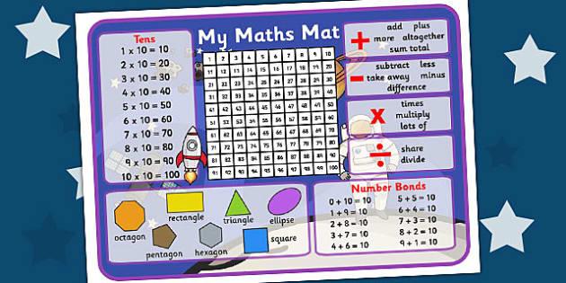 Space Themed Maths Mat - Maths, Mat, Numeracy, Aid, Space, Stars