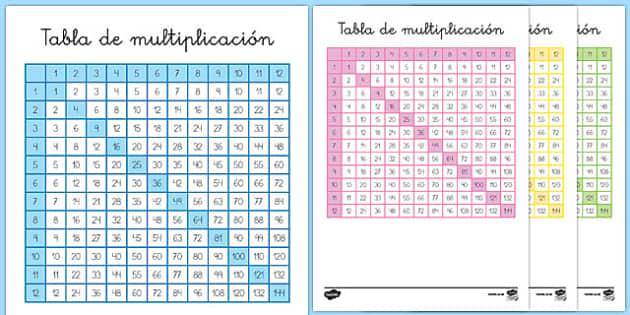Decoración de la clase Tablas de multiplicar-Spanish