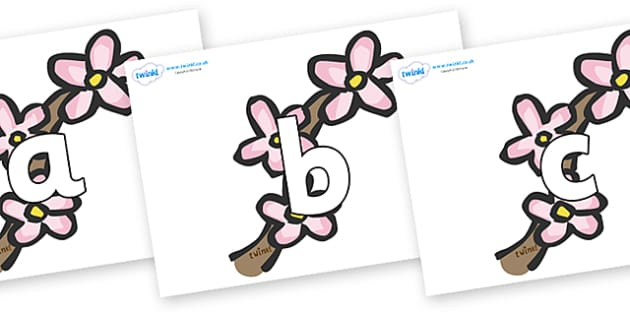 Phoneme Set on Blossom - Phoneme set, phonemes, phoneme, Letters and Sounds, DfES, display, Phase 1, Phase 2, Phase 3, Phase 5, Foundation, Literacy