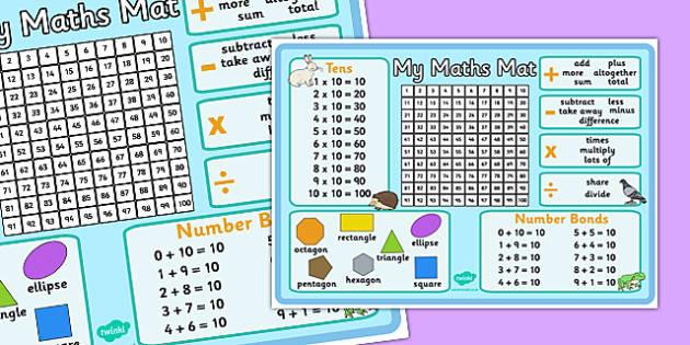 Animal Themed Maths Mat - Math, Mat, Numeracy, Aid, Animal
