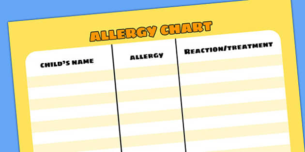 A4 Editable Allergy Chart - health, doctors, allergic reactions