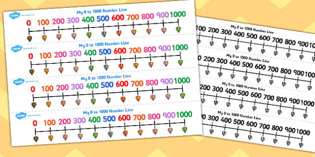 Counting in 100s on Hot Air Balloons Number Line - numbers, maths