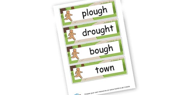 'Ough' Alternative 'ou' Words - Phase 5 Visual aids Primary Resources, Phase One, Letters, sounds