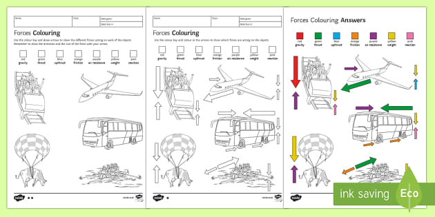 Forces Colouring Homework Activity Sheet - Homework, force, forces, balanced, unbalanced, newtons, newton, gravity, resistance, friction