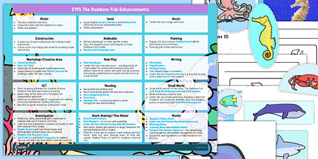 EYFS Enhancement Ideas and Resources Pack to Support Teaching on The Rainbow Fish - eyfs, rainbow fish, enhancement