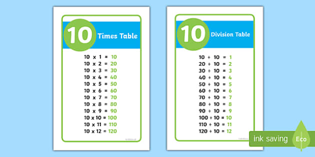 IKEA Tolsby 10 Times and Division Table Prompt Frame - ikea tolsby frame, ikea tolsby, frame, times tables, times table, division tables, division table, prompt frame, prompt