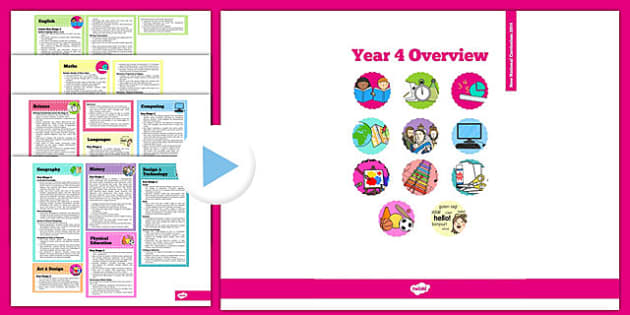 2014 Curriculum Overview PowerPoint Year 4 - Overview, Curriculum
