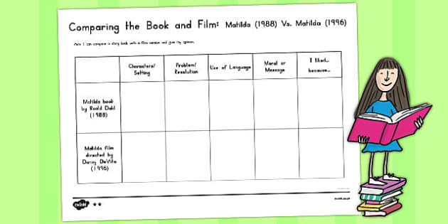 Comparing the Book and Film Worksheet Differentiated to Support Teaching on Matilda - australia