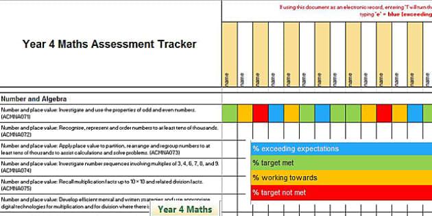 Year 4 Mathematics Assessment Tracker-Australia