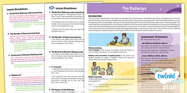PlanIt - History LKS2 - The Railways Planning Overview CfE - planit, history, overview, cfe