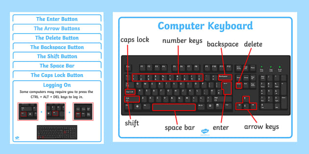 Computer Keyboard Typing Prompt Display Posters - computer keyboard typing promot display posters, computer keyboard, typing, keyboard, display, poster, sign, prompt, Space Bar, Caps Lock, Enter, Control, button