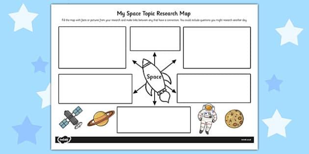 Space Topic Research Map - research map, research, space, topic