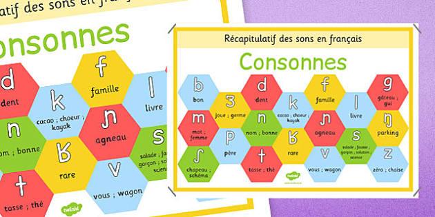 Alphabet Phonétique Consonnes Display Poster French - french, alphabet, phonetic, consonants, display, poster