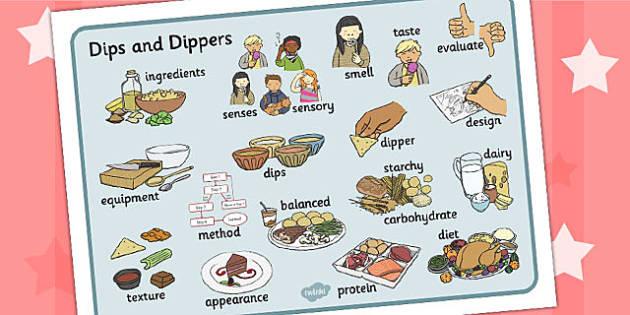 Evaluating Dips Word Mat - evaluating, dips, word mats, mat