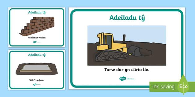 Adeiladu tŷ Posteri Arddangos - tai, cartrefi, adeiladu, tŷ, posteri, trefnu,Welsh