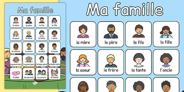 Ma famille Vocabulary Poster French - french, my family, vocabulary poster, vocabulary, poster, display