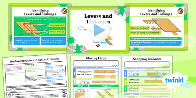 PlanIt - DT LKS2 - Mechanical Posters Lesson 2: Levers and Linkages Lesson Pack - planit, design and technology, Go Green, Eco, recycle, warrior, environment