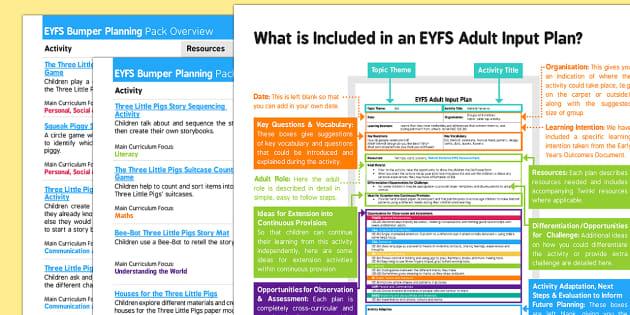 EYFS The Little Red Hen Bumper Planning Pack Overview