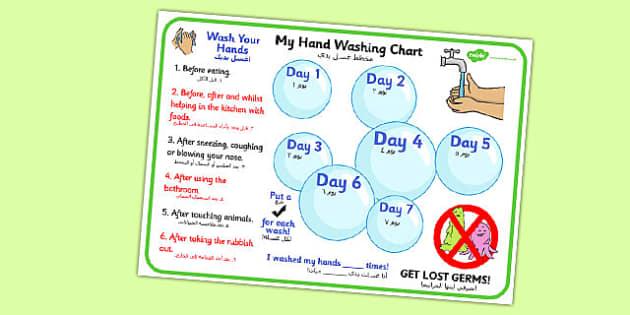 Hand Washing Record Chart Arabic Translation - arabic, hand washing