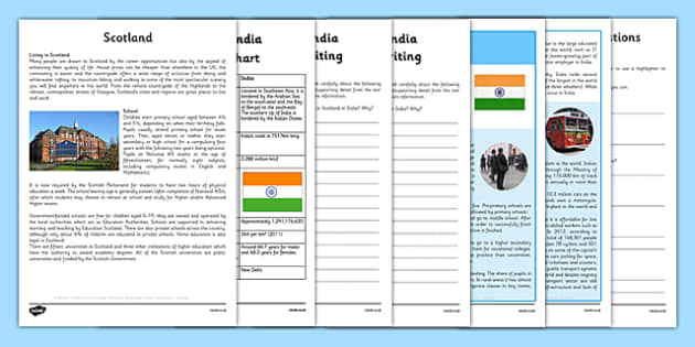 Scotland and India Comparison Resource Pack - CfE, Social Studies, Lifestyle comparison, India, Scotland, scottish, world, compare, countries, geography, social, SOC2-19a