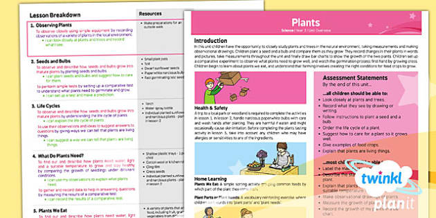 PlanIt - Science Year 2 - Plants Planning Overview - planit