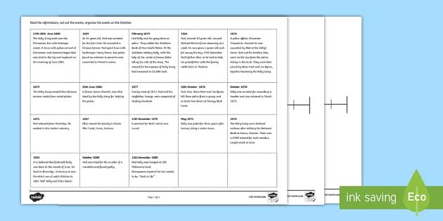 Ned Kelly Timeline Activity Sheets-Australia - Bushrangers, ned Kelly, Australian history, Australia, outlaws,Australia, ned kelly timeline, histor