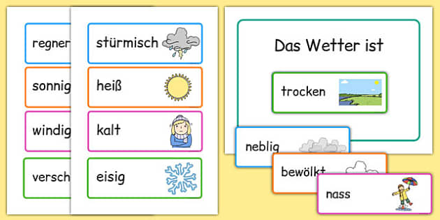 Weather Display - german, weather, today, today's weather, calendar, display, sign, poster, wetter