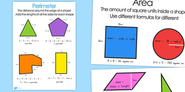 Measuring Area Perimeter Poster - australia, measuring, area