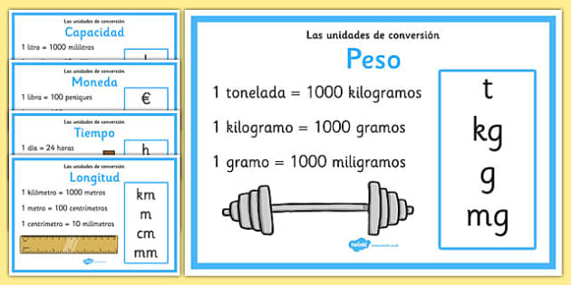 Measurement Conversion Display Posters Spanish - spanish, measurement conversion, display, poster, sign, banner, measuring, measurement, convert, converting, kilometres, metres, centimetres, millimetres, kilograms, grams