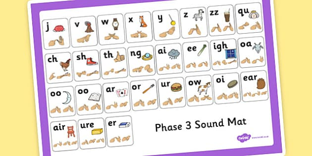 Phase 3 Mat with British Sign Language Fingerspelling - phase 3