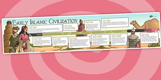 Early Islamic Civilization Timeline - islam, history, ks2 history