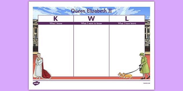 Queen Elizabeth II KWL Grid - queen elizabeth ii, kwl grid, kwl, grid, queen