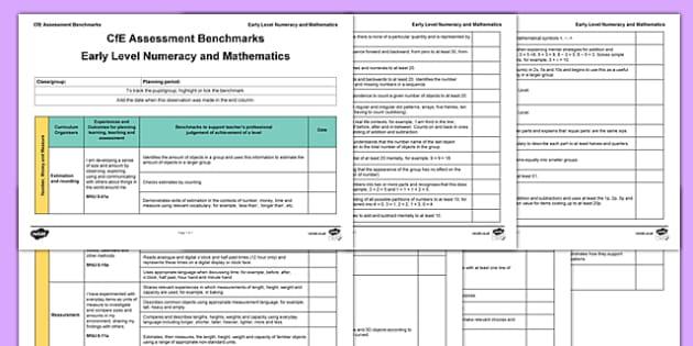 CfE Benchmarks Early Level Numeracy and Mathematics Assessment Tracker-Scottish