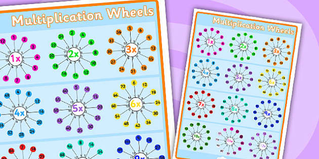 Multiplication Wheel Aid Poster - multiplication wheels, multiplication wheel poster, multiplication poster, ks2 numeracy poster, ks2 numeracy, times table