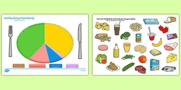 Healthy Eating Divided Plate Sorting Activity Arabic Translation - arabic, food groups sorting activity, healthy eating, healthy eating sorting activity, food groups, food sorting