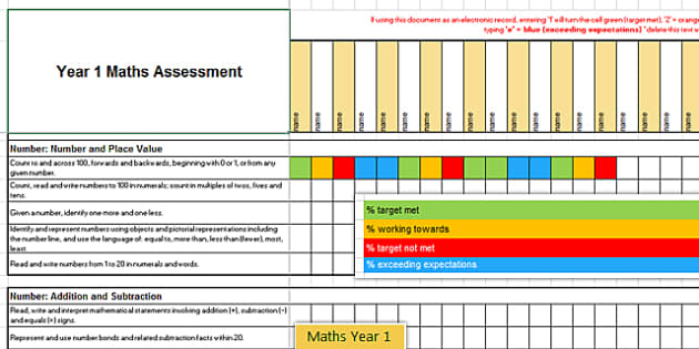 2014 Curriculum Year 1 Maths Assessment Spreadsheet - numeracy