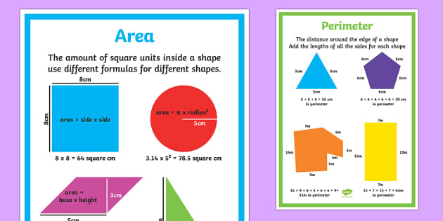 Measuring Perimeter and Area Poster (Large) - perimeter poster, area poster, how to measure the perimeter of a shape, how to measure the area of a shape