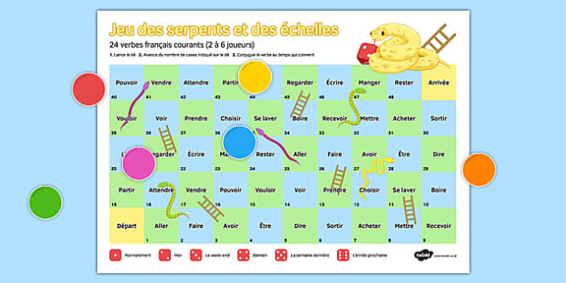 High Frequency French Verbs Snakes and Ladders - French
