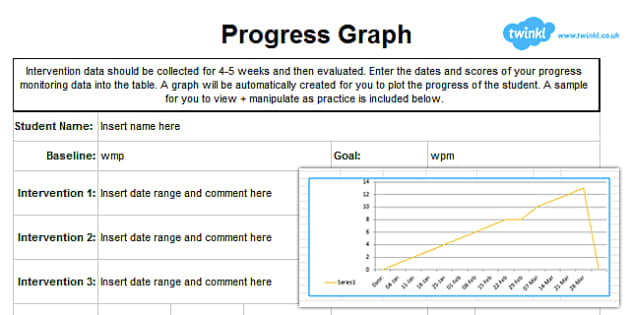 Progress Graph Creator - usa, america, Progress Monitoring, Data, Spreadsheet