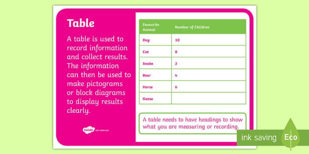 Table Display Poster - NZ Statistics (Back to School), data, statistics, new zealand