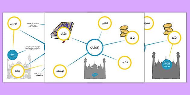 خريطة مفاهيمية متمايزة عن رمضان