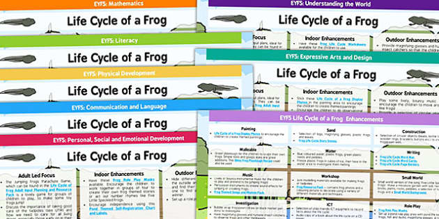 EYFS Life Cycle of a Frog Lesson Plan and Enhancements Ideas