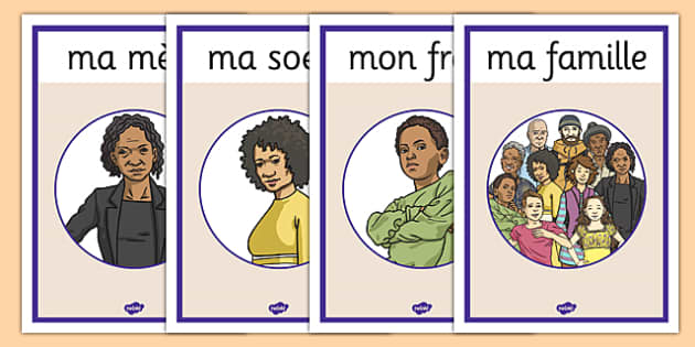 French Meet My Family Display Posters - french, meet, my family, meet my family, display posters, display, posters